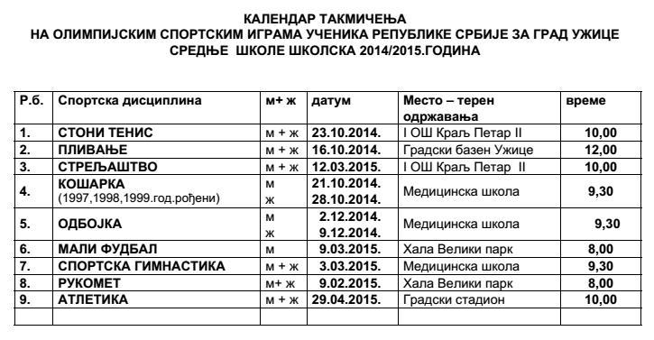 Kalendar takmicenja OSIURS 2